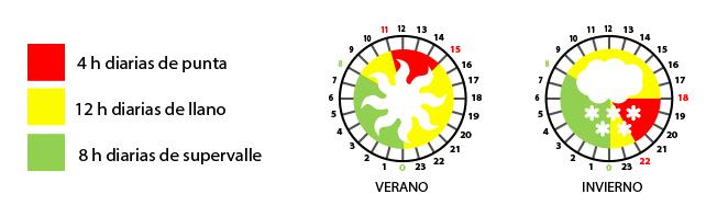 3 periodos v3